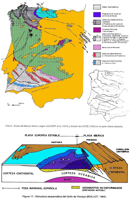 Geografia Física De Portugal