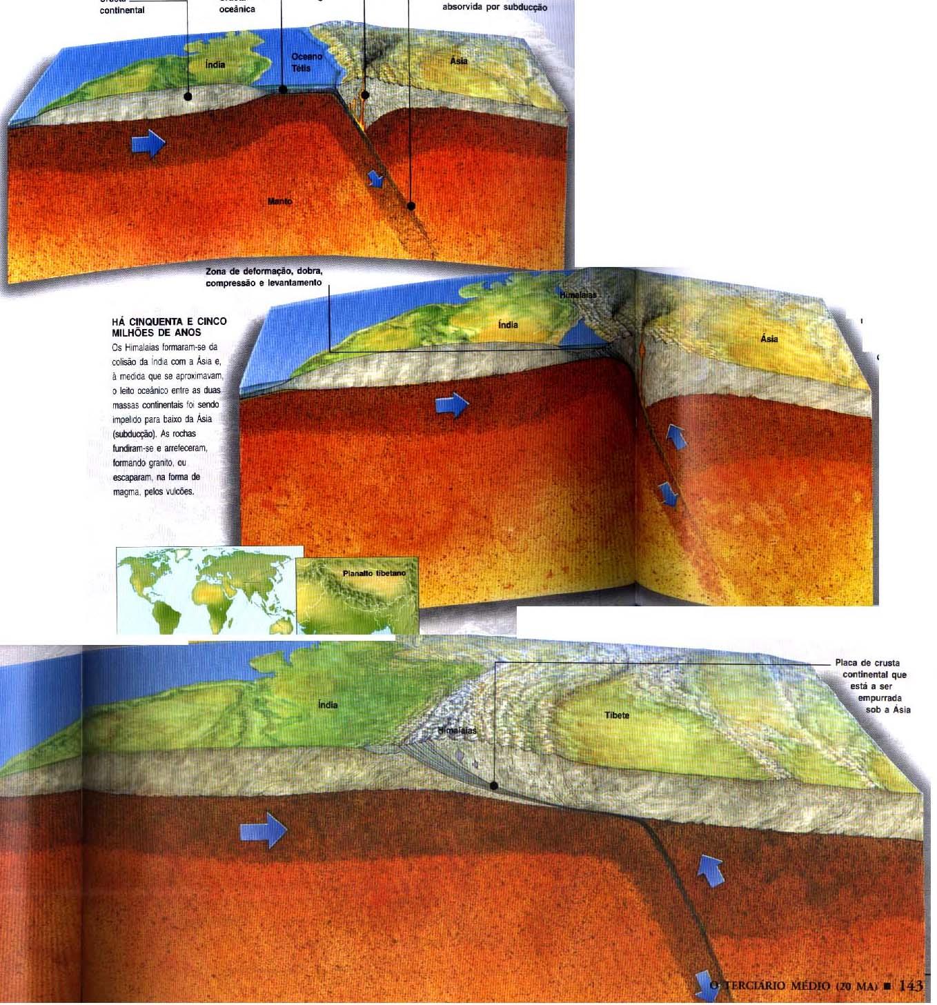 geografia fisica de portugal: